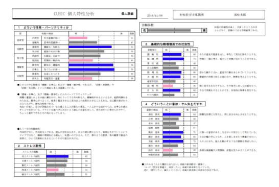 CUBIC 個人特性分析 サンプル01